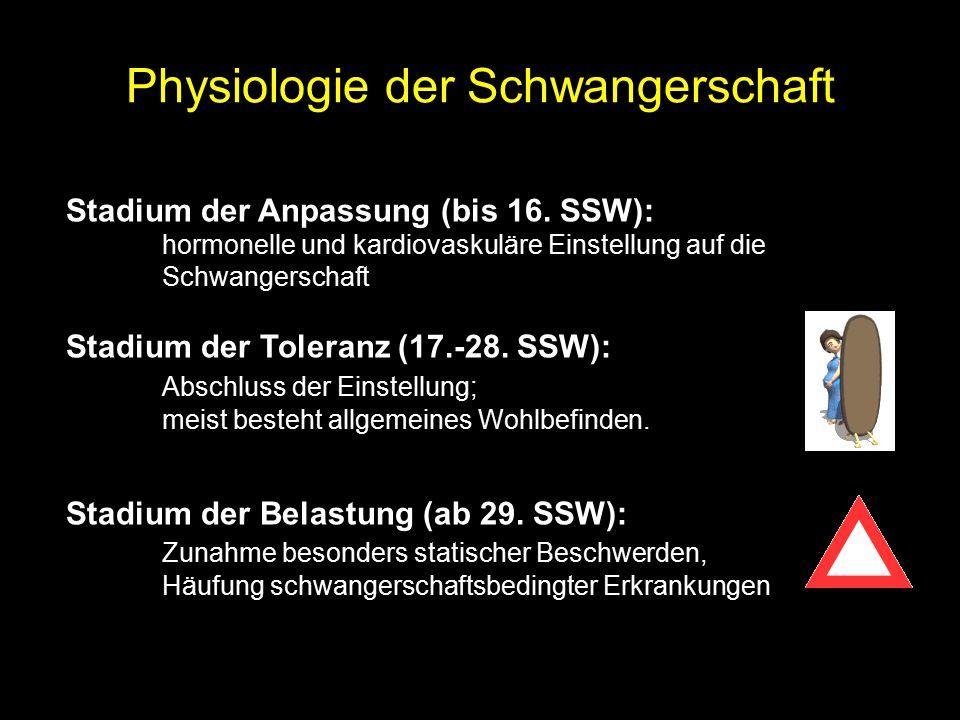 Stadium der Anpassung (bis 16. SSW): hormonelle und kardiovaskuläre Einstellung auf die Schwangerschaft Physiologie der Schwangerschaft Stadium der To