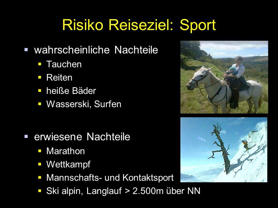 Risiko Reiseziel: Sport  wahrscheinliche Nachteile  Tauchen  Reiten  heiße Bäder  Wasserski, Surfen  erwiesene Nachteile  Marathon  Wettkampf  Mannschafts- und Kontaktsport  Ski alpin, Langlauf > 2.500m über NN