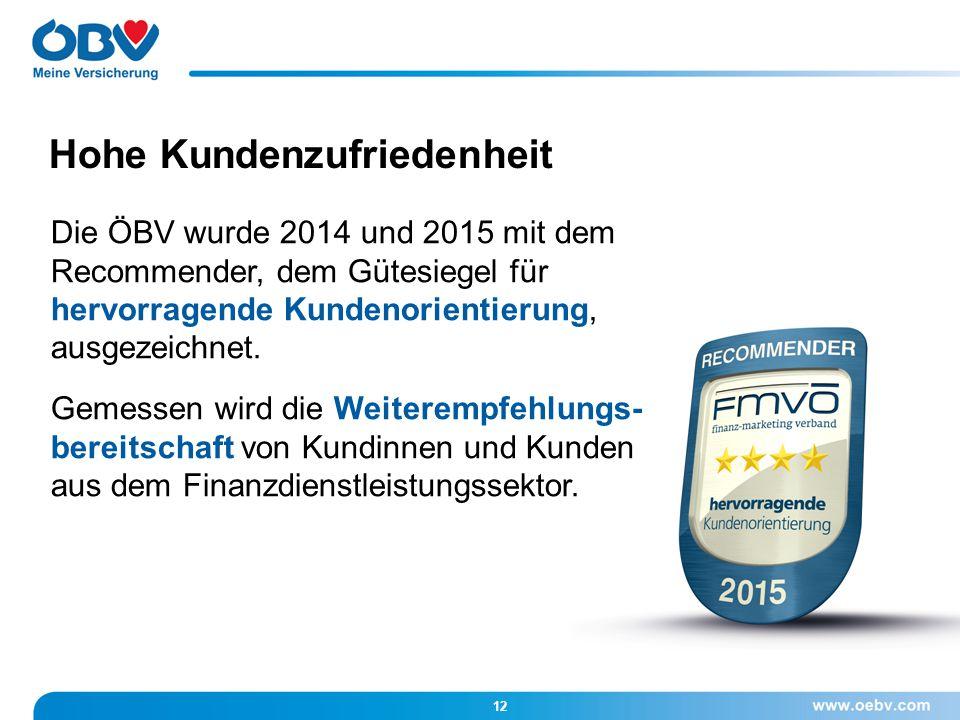 Hohe Kundenzufriedenheit Die ÖBV wurde 2014 und 2015 mit dem Recommender, dem Gütesiegel für hervorragende Kundenorientierung, ausgezeichnet. Gemessen