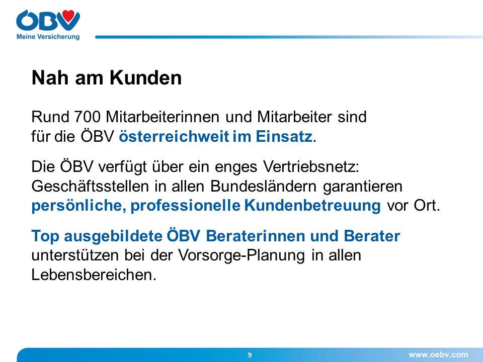 9 Rund 700 Mitarbeiterinnen und Mitarbeiter sind für die ÖBV österreichweit im Einsatz. Die ÖBV verfügt über ein enges Vertriebsnetz: Geschäftsstellen