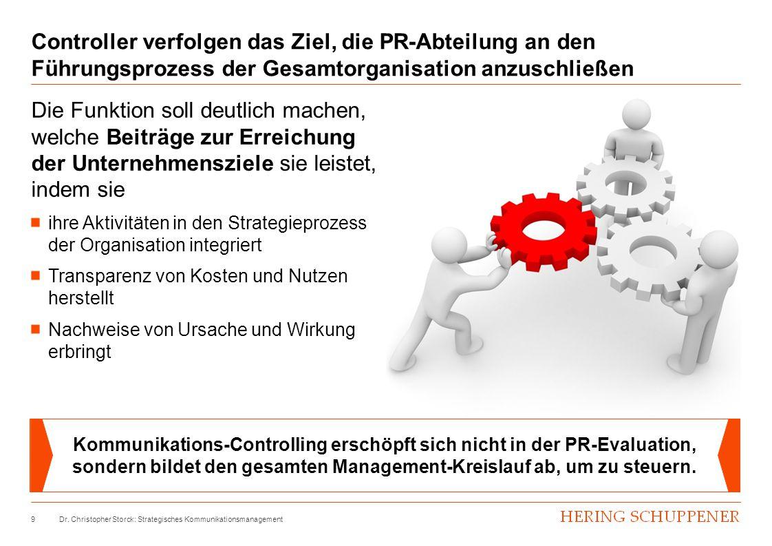 HERING SCHUPPENER Consulting Strategieberatung für Kommunikation GmbH Kreuzstraße 60 402140 Düsseldorf www.heringschuppener.com Ihre Ansprechpartner 20 Dr.