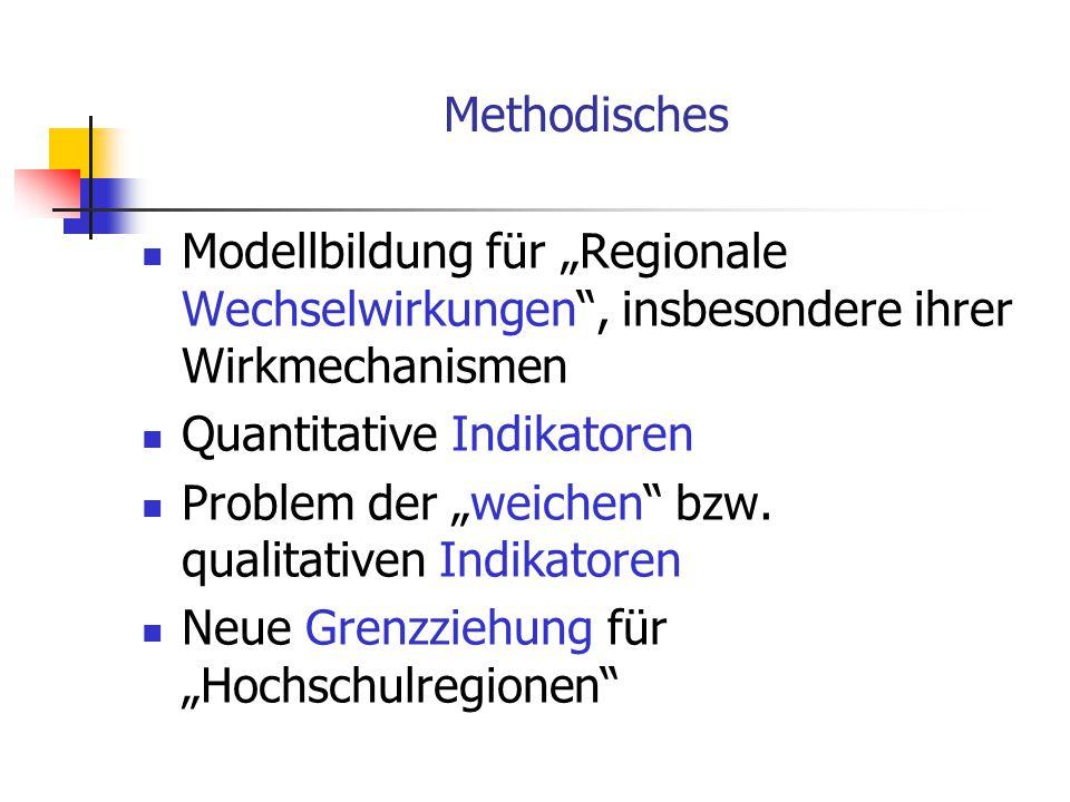 Ziele und Aufgaben von Forschung über regionale Wechselwirkungen zwischen Hochschule und Region Die bestehenden theoretischen und methodischen Grundlagen der Regionalwissenschaften systematisch aufarbeiten.