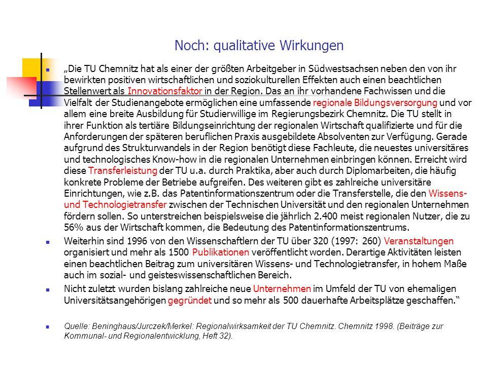 """Qualitative Wirkungen (Beispiel TU Chemnitz) Soziokulturelle Effekte """"Zu den weiteren Wirkungen der TU Chemnitz gehören die soziokulturellen Effekte d"""