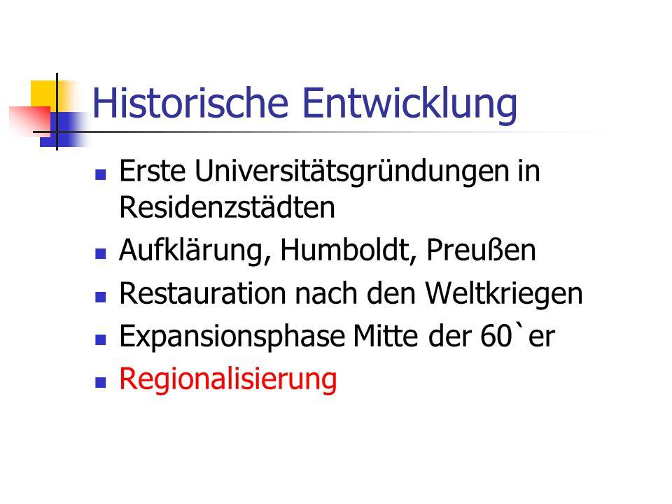 """""""Menu"""" Historisches zum Thema Definitionen Leitdisziplinen Methodisches Internationaler Vergleich Erträge Folgerungen für die Forschung"""