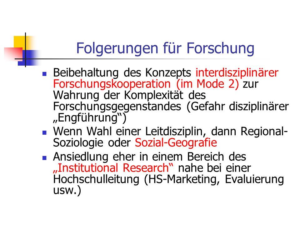 """Warnendes Beispiel: Entwicklungsgeschichte eines einschlägigen (lokalen) Instituts 1965 Aufbau der """"Arbeitsgruppe Standortforschung an der TU Hannover (Prof."""