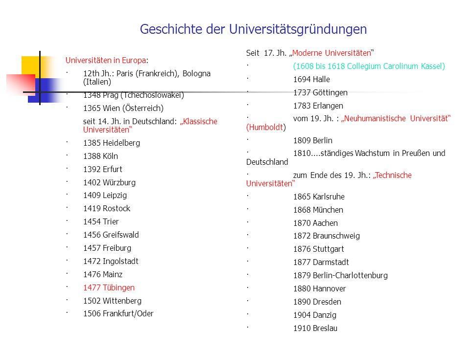Historische Entwicklung Erste Universitätsgründungen in Residenzstädten Aufklärung, Humboldt, Preußen Restauration nach den Weltkriegen Expansionsphase Mitte der 60`er Regionalisierung
