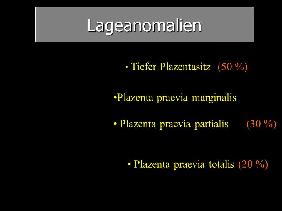 Lageanomalien Tiefer Plazentasitz (50 %) Plazenta praevia marginalis Plazenta praevia partialis (30 %) Plazenta praevia totalis (20 %)