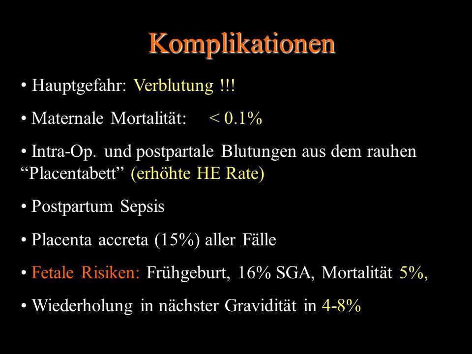 """Komplikationen Hauptgefahr: Verblutung !!! Maternale Mortalität: < 0.1% Intra-Op. und postpartale Blutungen aus dem rauhen """"Placentabett"""" (erhöhte HE"""