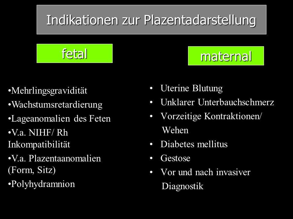 Indikationen zur Plazentadarstellung Uterine Blutung Unklarer Unterbauchschmerz Vorzeitige Kontraktionen/ Wehen Diabetes mellitus Gestose Vor und nach