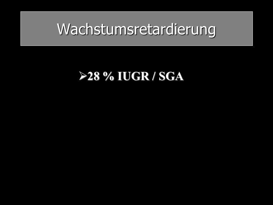 Wachstumsretardierung  28 % IUGR / SGA