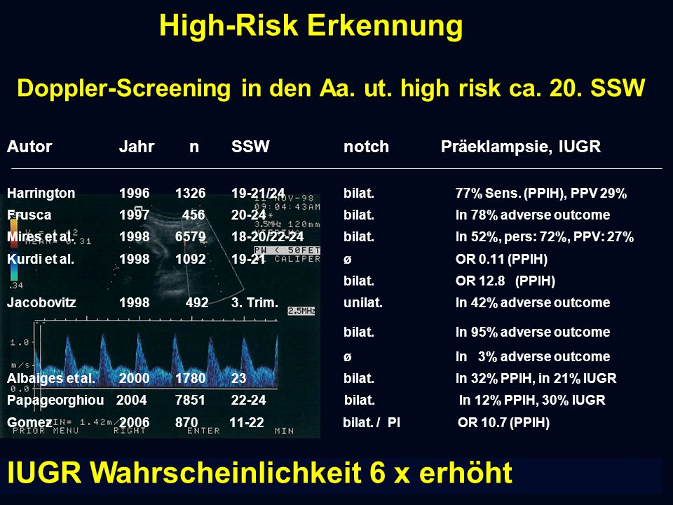 Doppler-Screening in den Aa. ut. high risk ca. 20. SSW AutorJahr nSSWnotch Präeklampsie, IUGR Harrington1996132619-21/24bilat. 77% Sens. (PPIH), PPV 2