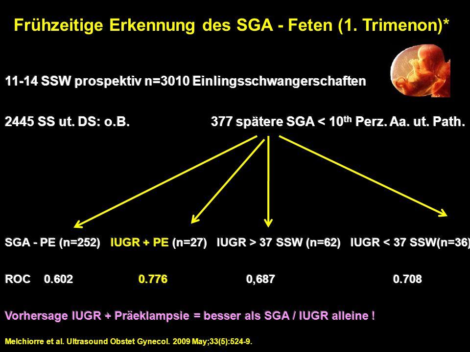 Frühzeitige Erkennung des SGA - Feten (1.Trimenon)* Melchiorre et al.