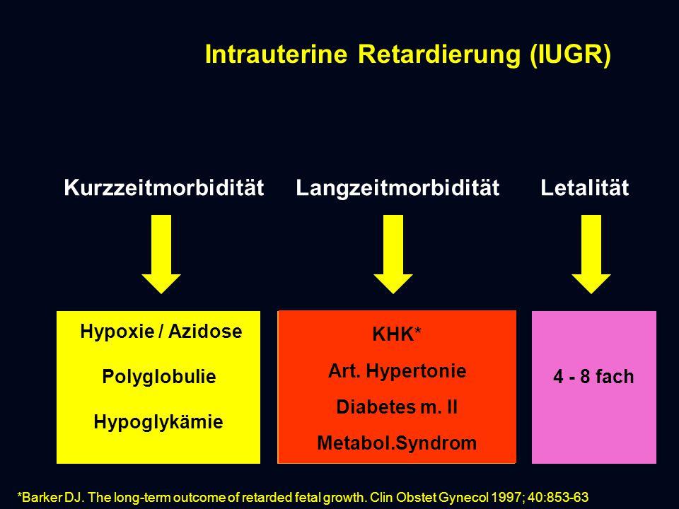 Intrauterine Retardierung (IUGR) KurzzeitmorbiditätLangzeitmorbiditätLetalität Hypoxie / Azidose Polyglobulie Hypoglykämie Wachstumsdefizit.
