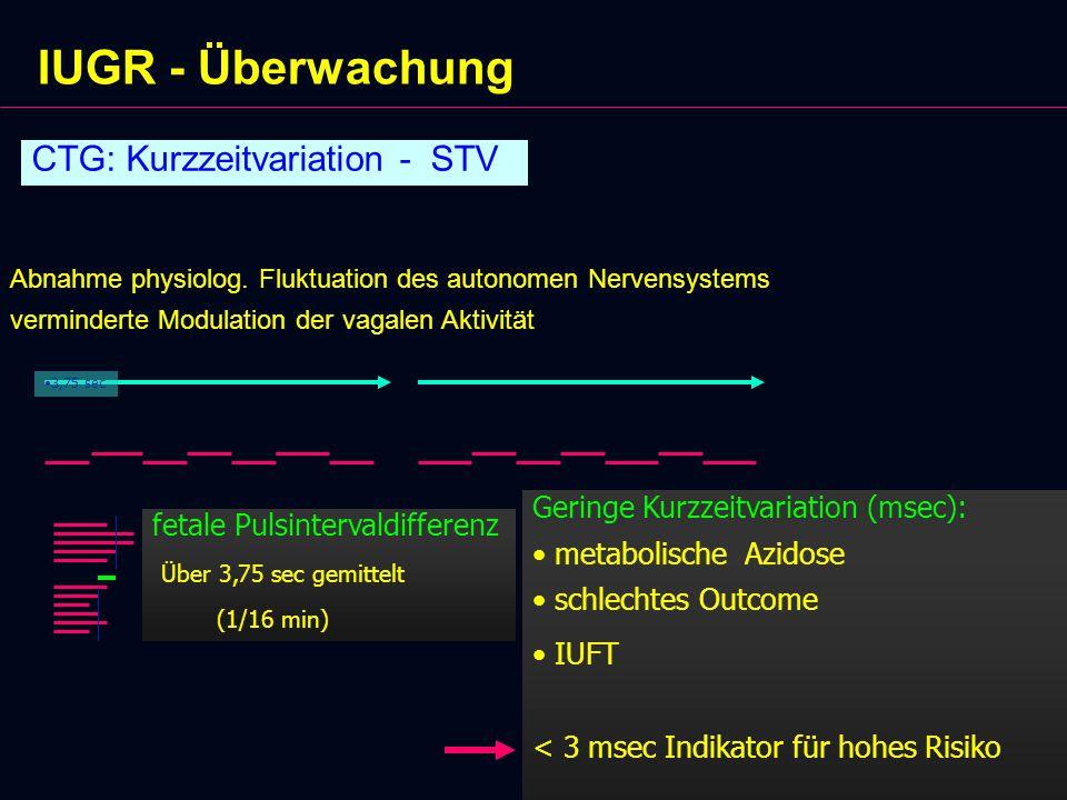 IUGR - Überwachung Geringe Kurzzeitvariation (msec): metabolische Azidose schlechtes Outcome IUFT < 3 msec Indikator für hohes Risiko Abnahme physiolog.