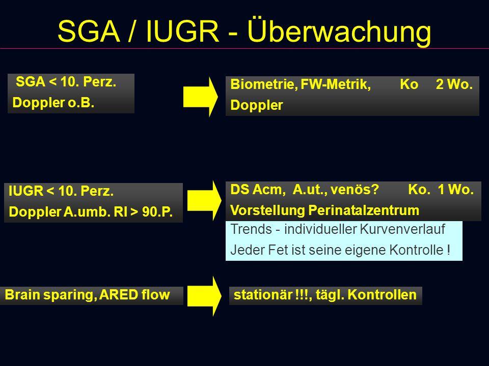 Brain sparing, ARED flow SGA / IUGR - Überwachung IUGR < 10.