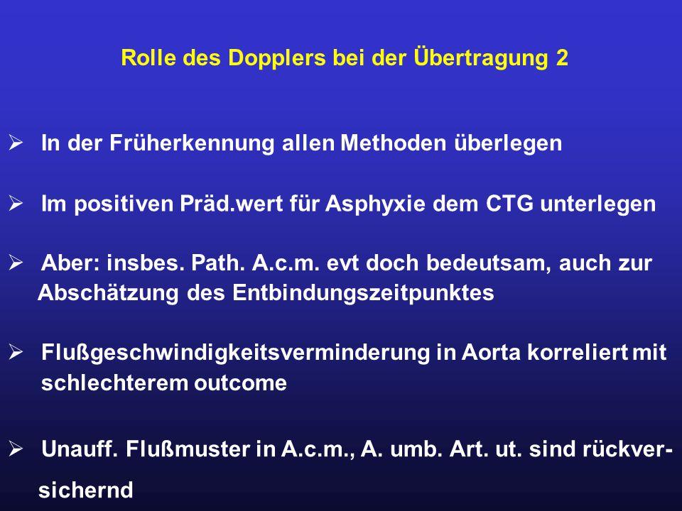 Rolle des Dopplers bei der Übertragung 2  In der Früherkennung allen Methoden überlegen  Im positiven Präd.wert für Asphyxie dem CTG unterlegen  Un