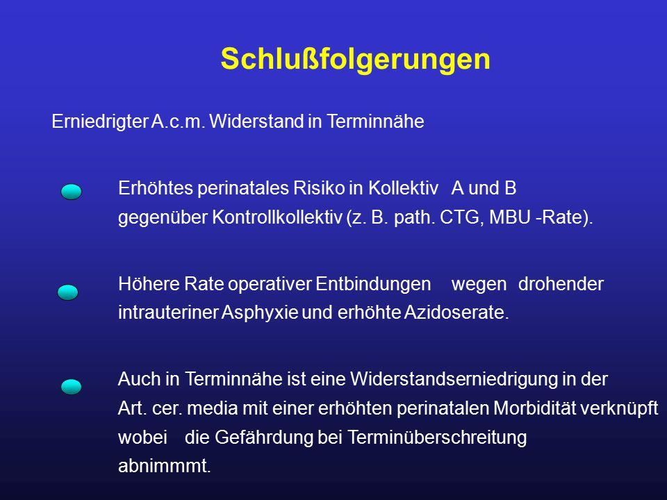 Schlußfolgerungen Erniedrigter A.c.m. Widerstand in Terminnähe Erhöhtes perinatales Risiko in Kollektiv A und B gegenüber Kontrollkollektiv (z. B. pat