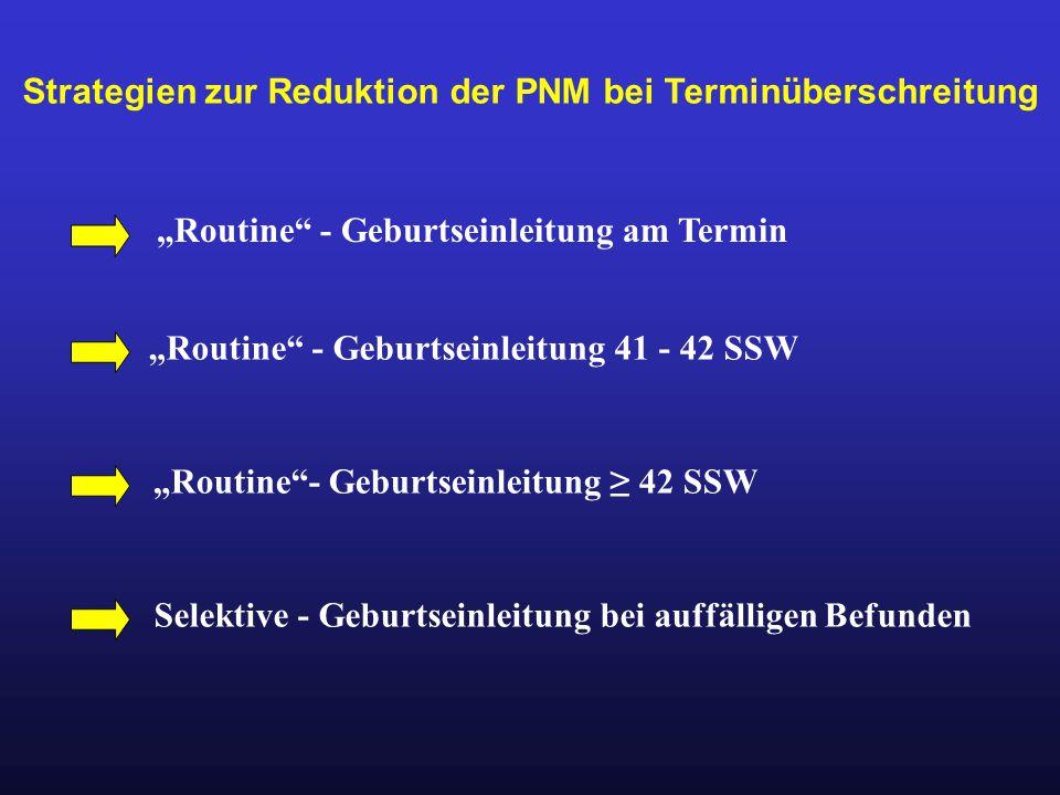 """Strategien zur Reduktion der PNM bei Terminüberschreitung """"Routine"""" - Geburtseinleitung am Termin """"Routine"""" - Geburtseinleitung 41 - 42 SSW """"Routine""""-"""