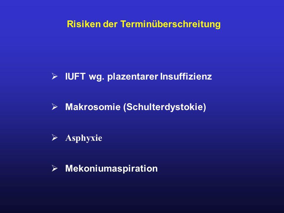  IUFT wg. plazentarer Insuffizienz  Makrosomie (Schulterdystokie)  Asphyxie  Mekoniumaspiration Risiken der Terminüberschreitung