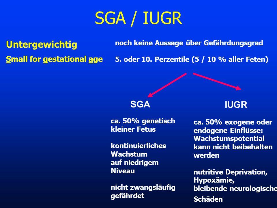 noch keine Aussage über Gefährdungsgrad 5. oder 10. Perzentile (5 / 10 % aller Feten) SGA / IUGR Untergewichtig Small for gestational age ca. 50% gene