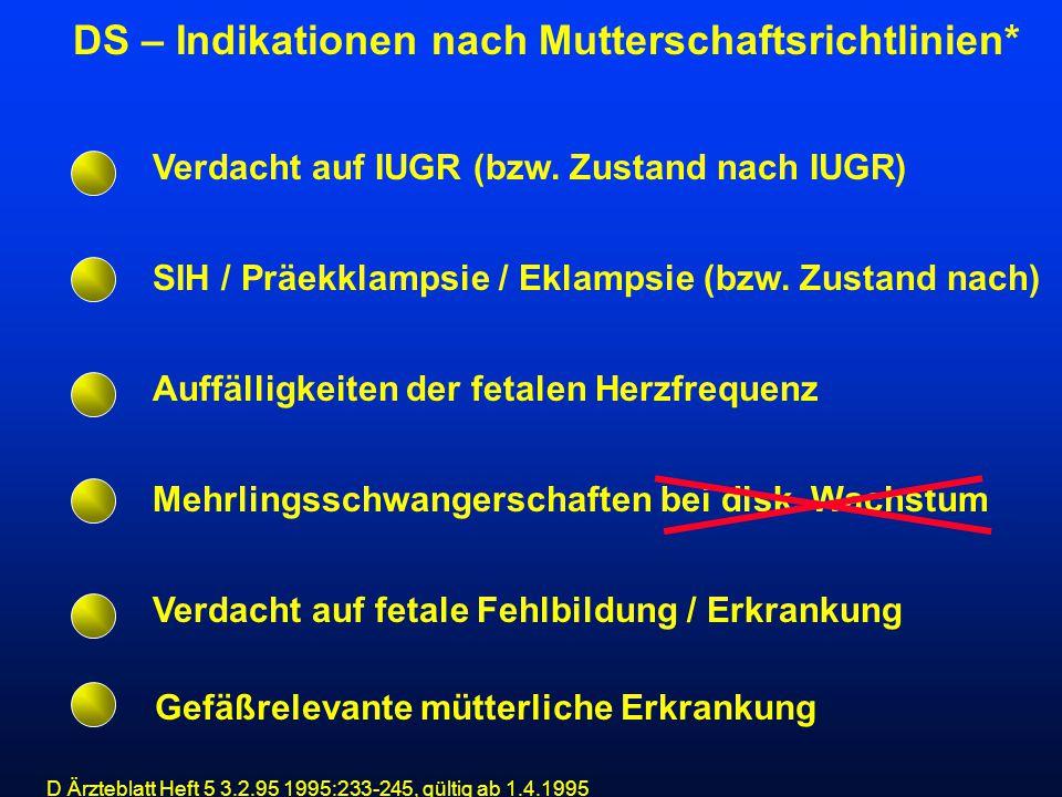 DS – Indikationen nach Mutterschaftsrichtlinien* Verdacht auf IUGR (bzw. Zustand nach IUGR) SIH / Präekklampsie / Eklampsie (bzw. Zustand nach) Auffäl