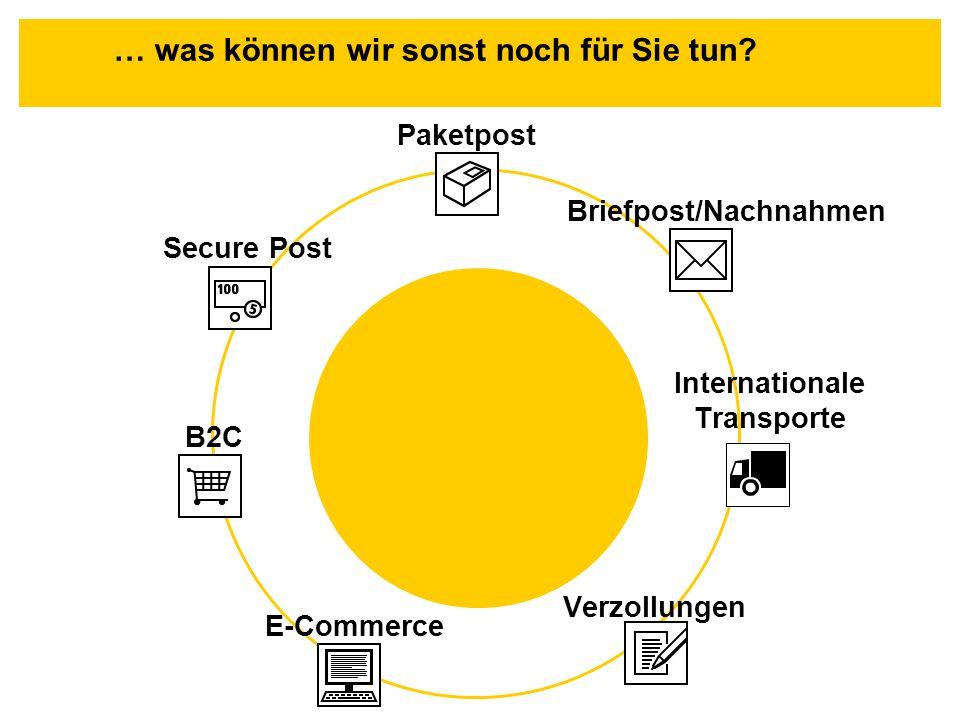 B2C E-Commerce Verzollungen Internationale Transporte Briefpost/Nachnahmen Paketpost Secure Post … was können wir sonst noch für Sie tun?