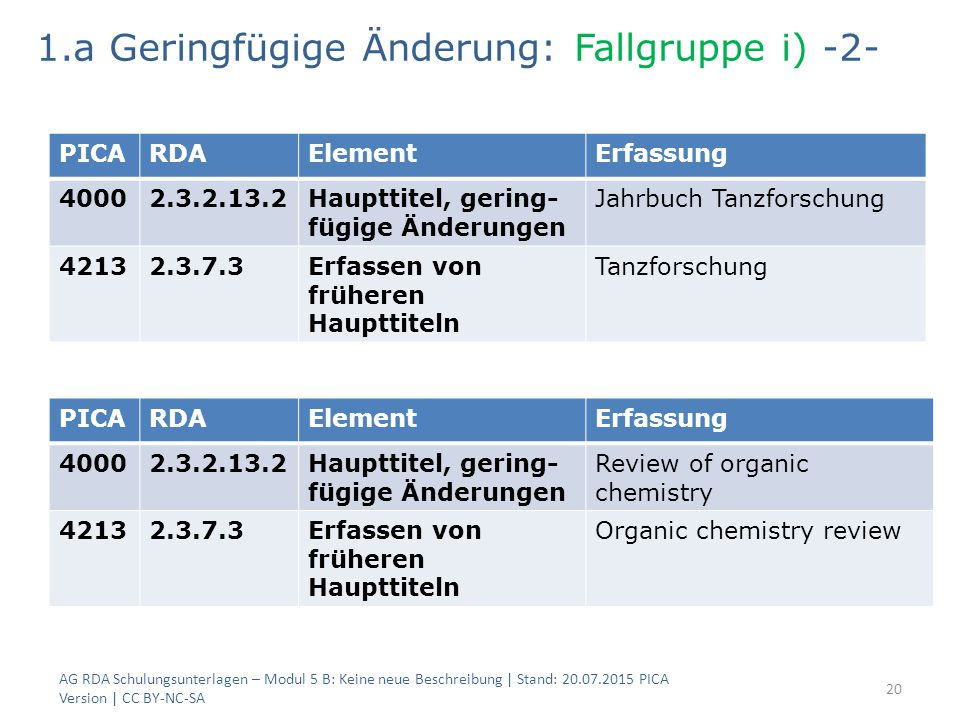 AG RDA Schulungsunterlagen – Modul 5 B: Keine neue Beschreibung | Stand: 20.07.2015 PICA Version | CC BY-NC-SA 20 PICARDAElementErfassung 40002.3.2.13