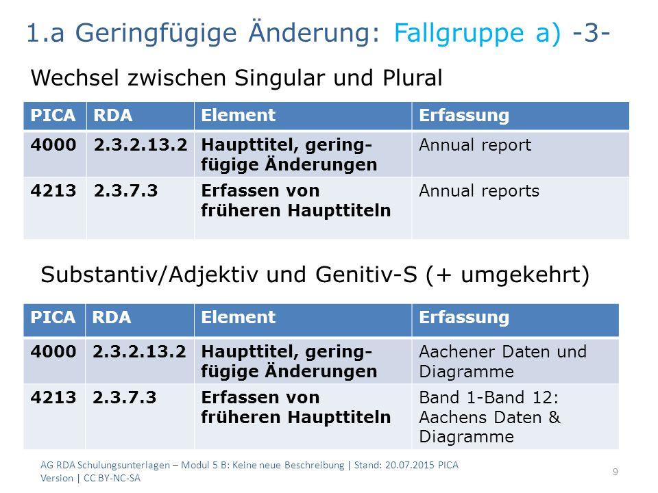 AG RDA Schulungsunterlagen – Modul 5 B: Keine neue Beschreibung | Stand: 20.07.2015 PICA Version | CC BY-NC-SA 9 PICARDAElementErfassung 40002.3.2.13.