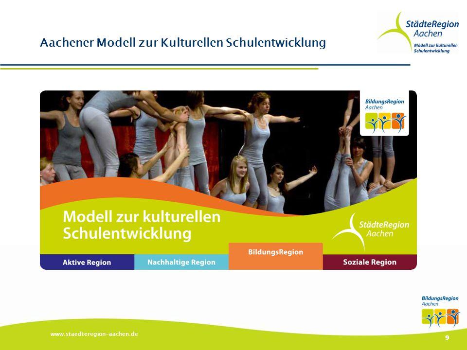 www.staedteregion-aachen.de 99 Aachener Modell zur Kulturellen Schulentwicklung
