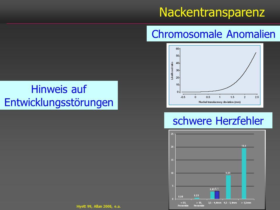 Nackentransparenz Chromosomale Anomalien schwere Herzfehler Hyett 99, Allan 2008, e.a. Hinweis auf Entwicklungsstörungen