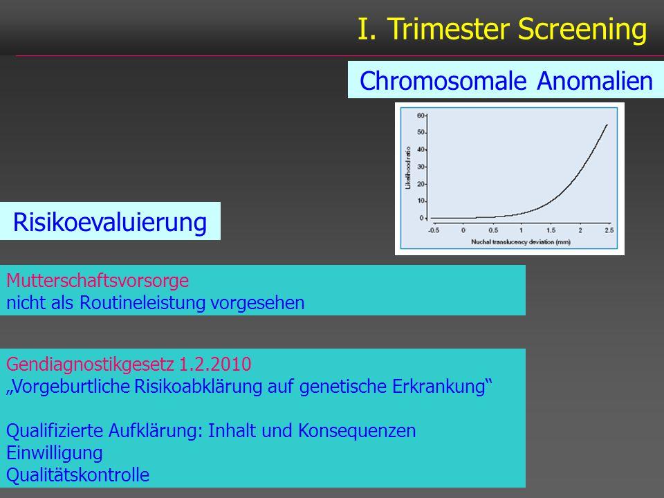 """I. Trimester Screening Chromosomale Anomalien Risikoevaluierung Gendiagnostikgesetz 1.2.2010 """"Vorgeburtliche Risikoabklärung auf genetische Erkrankung"""