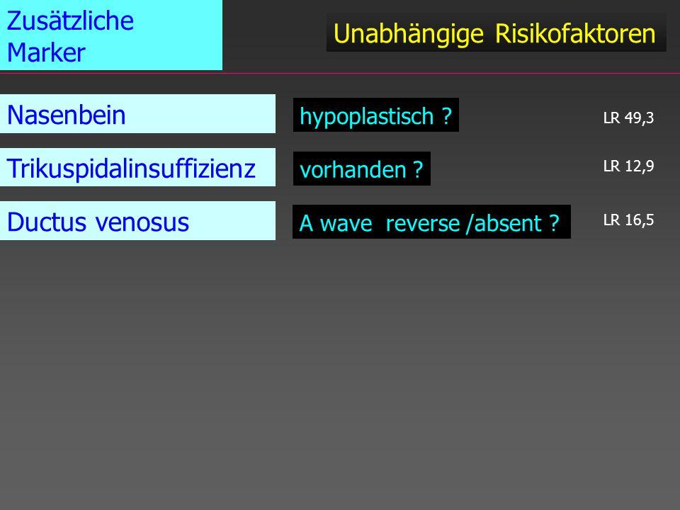 Nasenbein Zusätzliche Marker Trikuspidalinsuffizienz Ductus venosus Unabhängige Risikofaktoren LR 49,3 LR 12,9 LR 16,5 A wave reverse /absent ? vorhan