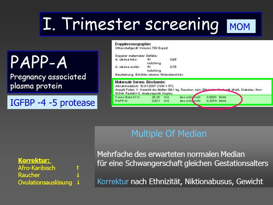 I. Trimester screening IGFBP -4 -5 protease PAPP-A Pregnancy associated plasma protein MOM 1,5. Perzentile = 0,3 MOM 5. Perzentile = 0,415 MOM Korrekt