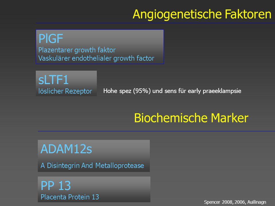 Spencer 2008, 2006, Auilinagn Biochemische Marker ADAM12s A Disintegrin And Metalloprotease PlGF Plazentarer growth faktor Vaskulärer endothelialer gr