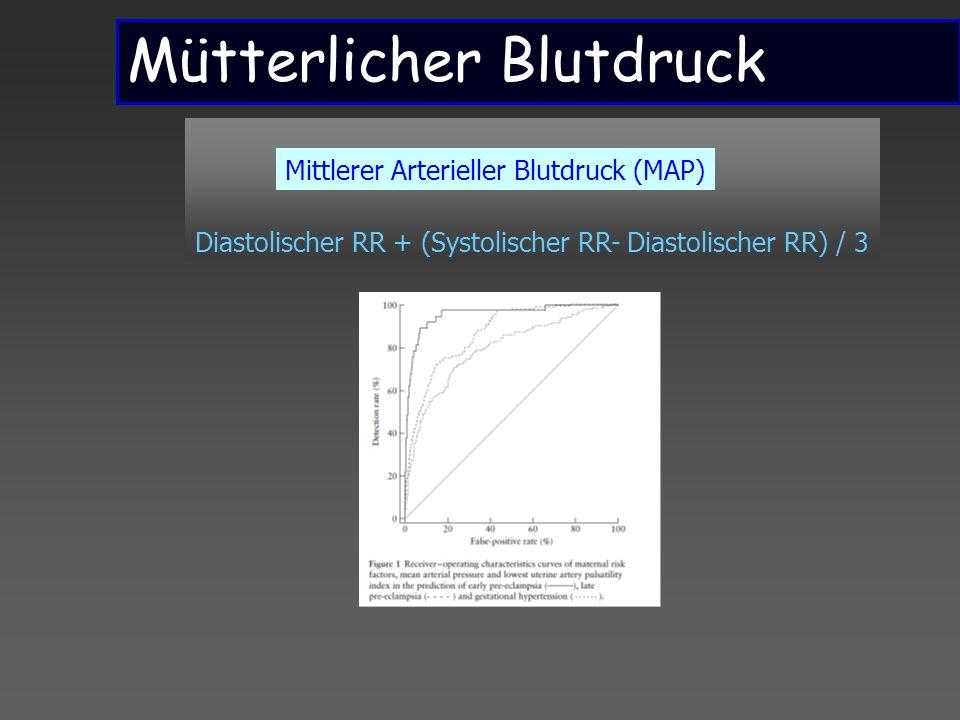 Mütterlicher Blutdruck Diastolischer RR + (Systolischer RR- Diastolischer RR) / 3 Mittlerer Arterieller Blutdruck (MAP)