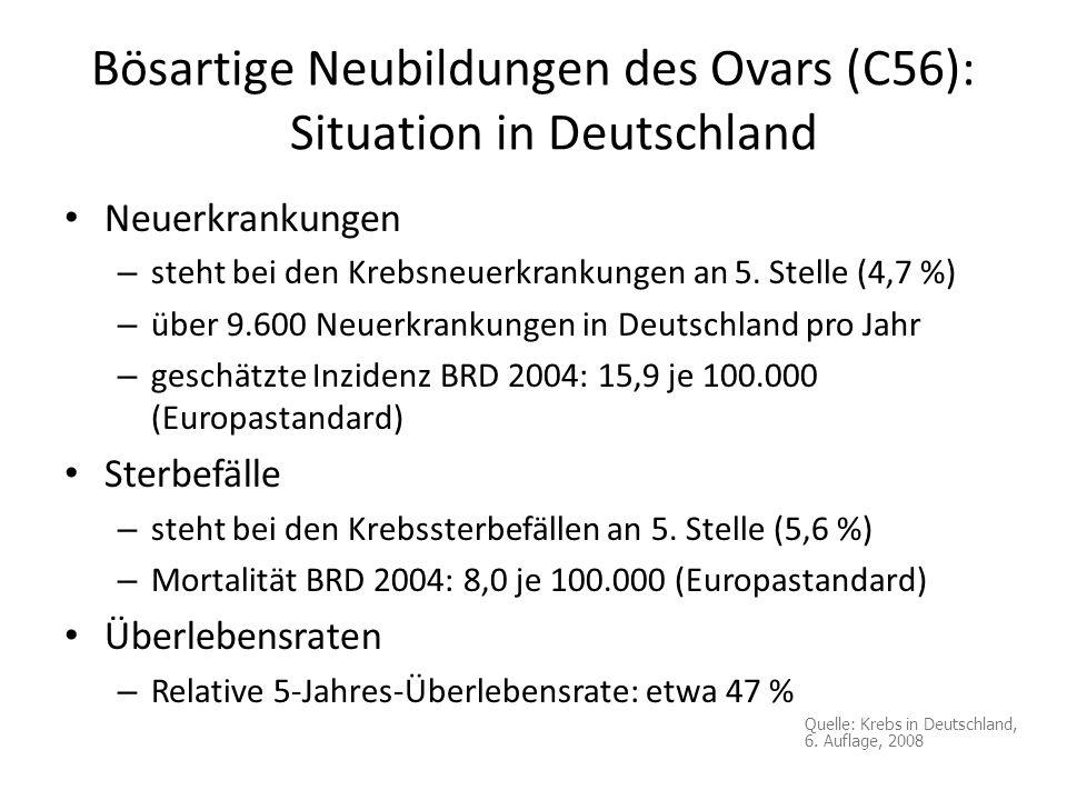 Bösartige Neubildungen des Ovars (C56): Situation in Deutschland Neuerkrankungen – steht bei den Krebsneuerkrankungen an 5. Stelle (4,7 %) – über 9.60