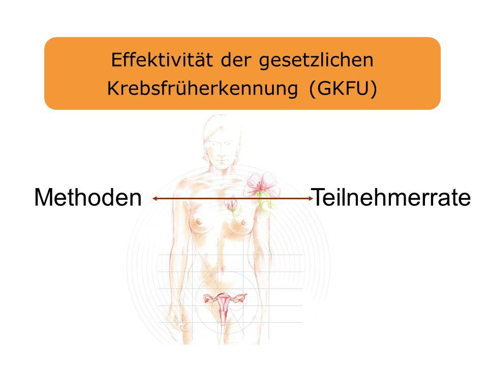 MethodenTeilnehmerrate Effektivität der gesetzlichen Krebsfrüherkennung (GKFU)