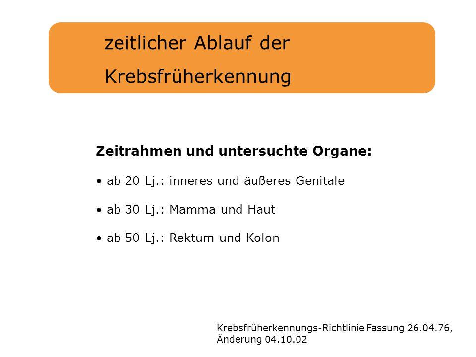 Zeitrahmen und untersuchte Organe: ab 20 Lj.: inneres und äußeres Genitale ab 30 Lj.: Mamma und Haut ab 50 Lj.: Rektum und Kolon zeitlicher Ablauf der