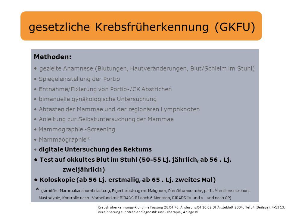 Krebsfrüherkennungs-Richtlinie Fassung 26.04.76, Änderung 04.10.02,Dt Ärzteblatt 2004, Heft 4 (Beilage): 4-13 13; Vereinbarung zur Strahlendiagnostik