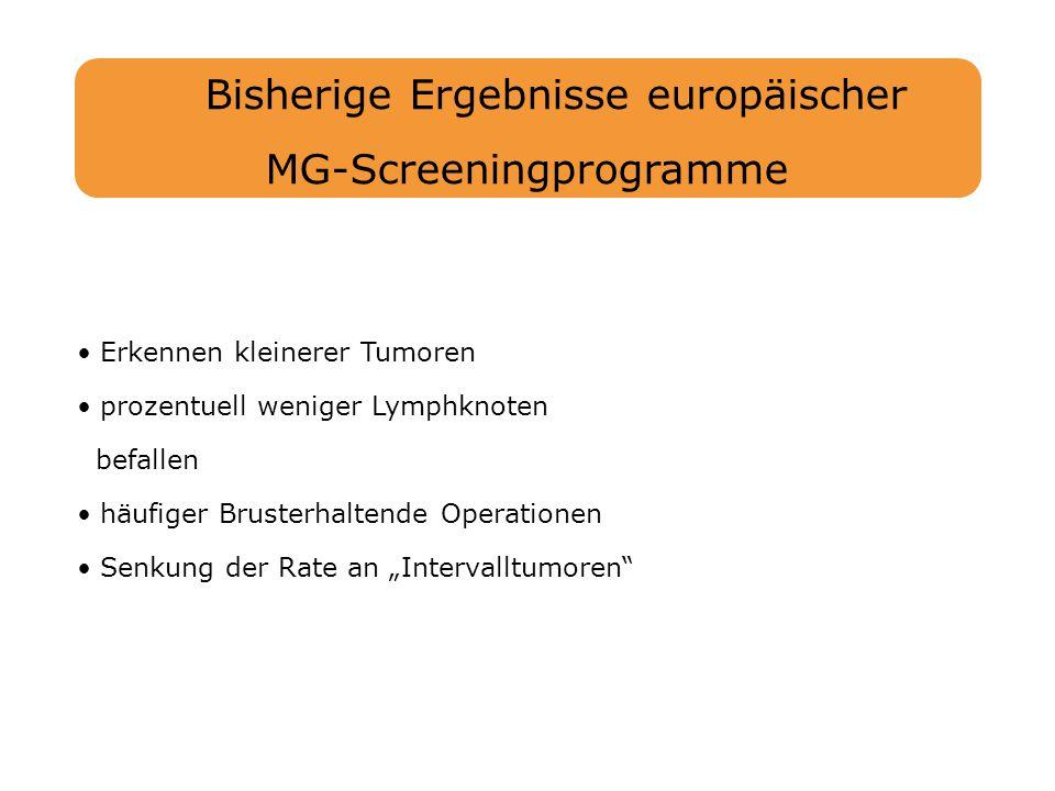 Bisherige Ergebnisse europäischer MG-Screeningprogramme Erkennen kleinerer Tumoren prozentuell weniger Lymphknoten befallen häufiger Brusterhaltende O