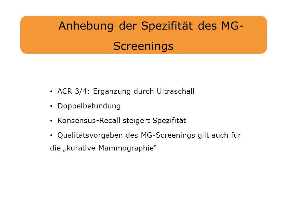 Anhebung der Spezifität des MG- Screenings ACR 3/4: Ergänzung durch Ultraschall Doppelbefundung Konsensus-Recall steigert Spezifität Qualitätsvorgaben