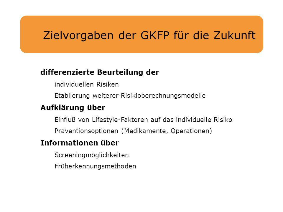 Zielvorgaben der GKFP für die Zukunft differenzierte Beurteilung der individuellen Risiken Etablierung weiterer Risikioberechnungsmodelle Aufklärung ü