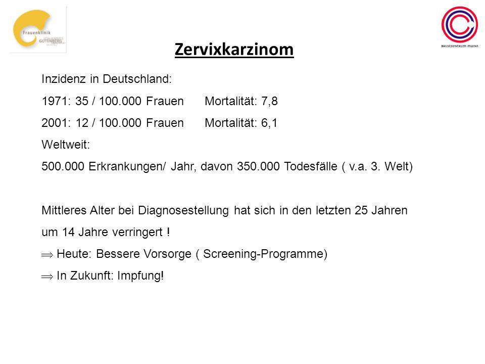 Zervixkarzinom Inzidenz in Deutschland: 1971: 35 / 100.000 Frauen Mortalität: 7,8 2001: 12 / 100.000 Frauen Mortalität: 6,1 Weltweit: 500.000 Erkranku