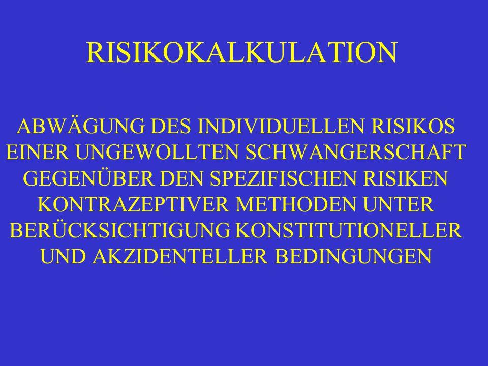 RISIKOKALKULATION ABWÄGUNG DES INDIVIDUELLEN RISIKOS EINER UNGEWOLLTEN SCHWANGERSCHAFT GEGENÜBER DEN SPEZIFISCHEN RISIKEN KONTRAZEPTIVER METHODEN UNTER BERÜCKSICHTIGUNG KONSTITUTIONELLER UND AKZIDENTELLER BEDINGUNGEN