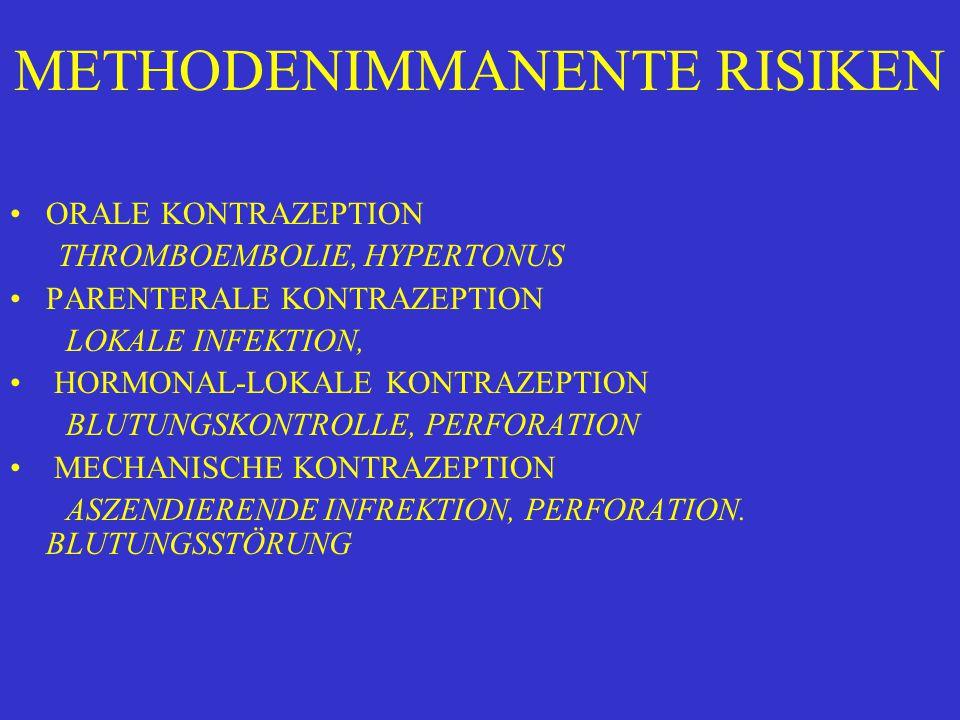 METHODENIMMANENTE RISIKEN ORALE KONTRAZEPTION THROMBOEMBOLIE, HYPERTONUS PARENTERALE KONTRAZEPTION LOKALE INFEKTION, HORMONAL-LOKALE KONTRAZEPTION BLUTUNGSKONTROLLE, PERFORATION MECHANISCHE KONTRAZEPTION ASZENDIERENDE INFREKTION, PERFORATION.