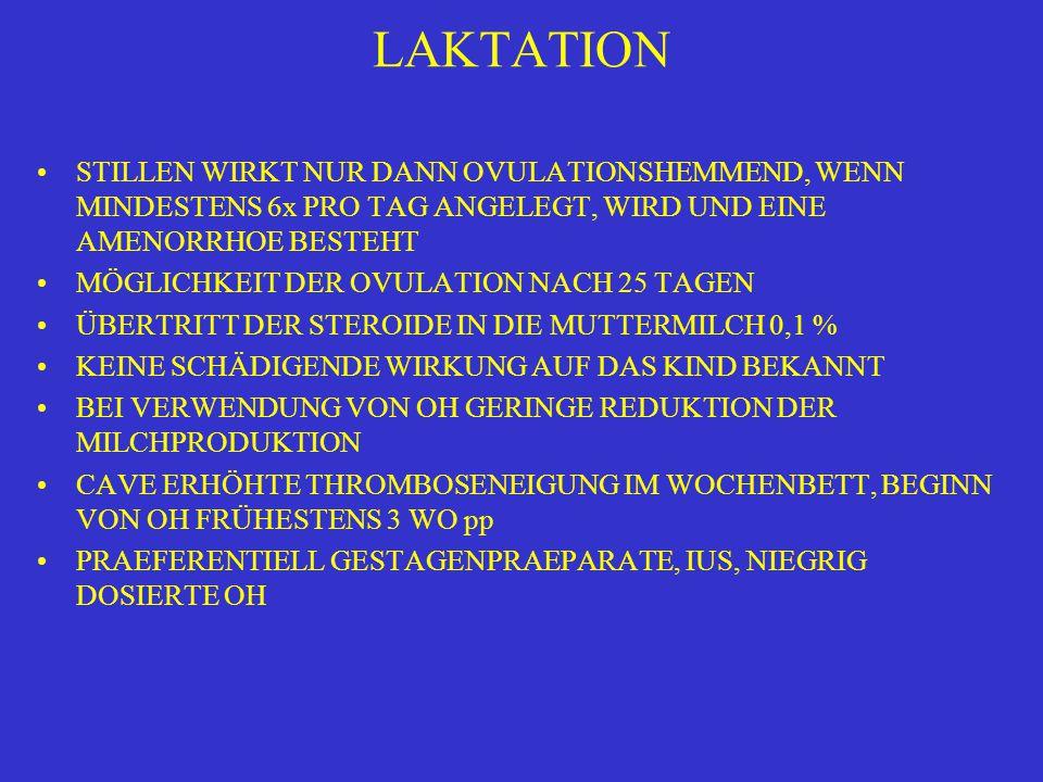 LAKTATION STILLEN WIRKT NUR DANN OVULATIONSHEMMEND, WENN MINDESTENS 6x PRO TAG ANGELEGT, WIRD UND EINE AMENORRHOE BESTEHT MÖGLICHKEIT DER OVULATION NACH 25 TAGEN ÜBERTRITT DER STEROIDE IN DIE MUTTERMILCH 0,1 % KEINE SCHÄDIGENDE WIRKUNG AUF DAS KIND BEKANNT BEI VERWENDUNG VON OH GERINGE REDUKTION DER MILCHPRODUKTION CAVE ERHÖHTE THROMBOSENEIGUNG IM WOCHENBETT, BEGINN VON OH FRÜHESTENS 3 WO pp PRAEFERENTIELL GESTAGENPRAEPARATE, IUS, NIEGRIG DOSIERTE OH