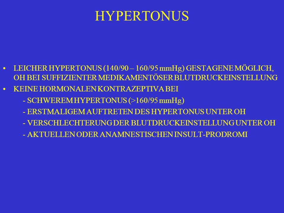 HYPERTONUS LEICHER HYPERTONUS (140/90 – 160/95 mmHg) GESTAGENE MÖGLICH, OH BEI SUFFIZIENTER MEDIKAMENTÖSER BLUTDRUCKEINSTELLUNG KEINE HORMONALEN KONTRAZEPTIVA BEI - SCHWEREM HYPERTONUS (>160/95 mmHg) - ERSTMALIGEM AUFTRETEN DES HYPERTONUS UNTER OH - VERSCHLECHTERUNG DER BLUTDRUCKEINSTELLUNG UNTER OH - AKTUELLEN ODER ANAMNESTISCHEN INSULT-PRODROMI