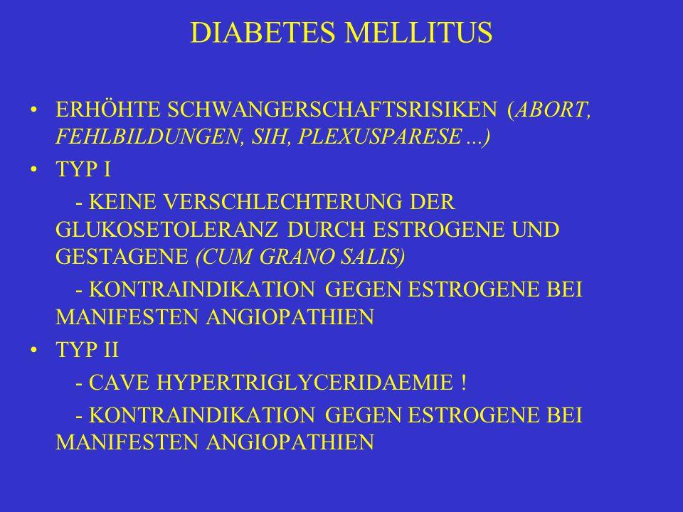 DIABETES MELLITUS ERHÖHTE SCHWANGERSCHAFTSRISIKEN (ABORT, FEHLBILDUNGEN, SIH, PLEXUSPARESE...) TYP I - KEINE VERSCHLECHTERUNG DER GLUKOSETOLERANZ DURCH ESTROGENE UND GESTAGENE (CUM GRANO SALIS) - KONTRAINDIKATION GEGEN ESTROGENE BEI MANIFESTEN ANGIOPATHIEN TYP II - CAVE HYPERTRIGLYCERIDAEMIE .