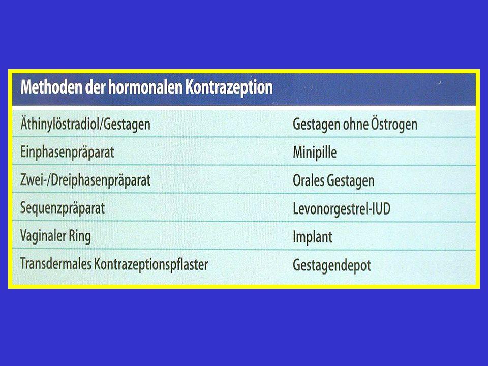 THROMBOPHILIE PRAEFERENTIELL: GESTAGENPRAEPARATE, IUS, IUD, BARRIEREMETHODEN ODER STERILISATION BEI ANTIKOAGULIERTEN PATIENTINNEN: OVULATIONSHEMMER ERLAUBT, WENN NICHT SOGAR EMPFOHLEN !