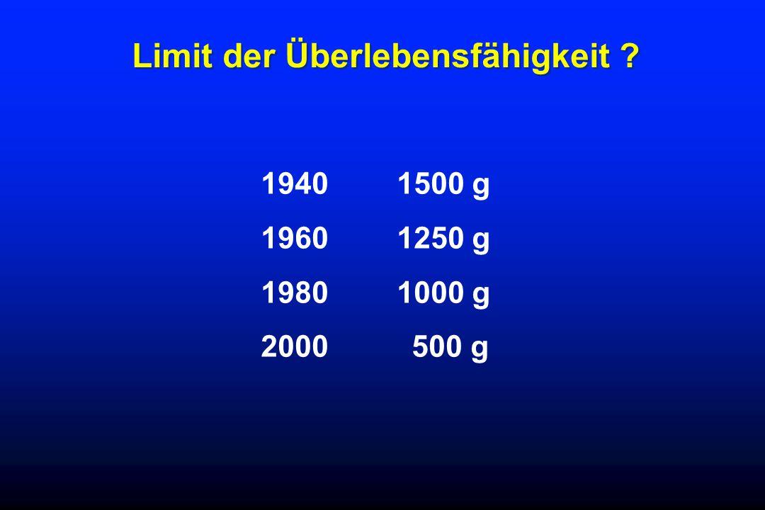 Limit der Überlebensfähigkeit ? 1940 1500 g 1960 1250 g 1980 1000 g 2000 500 g